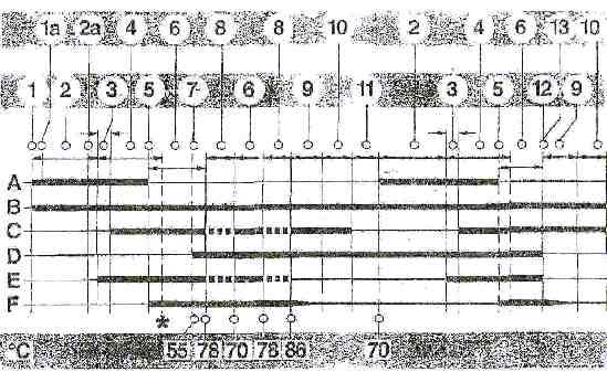 Рис.301 Схема функционирования